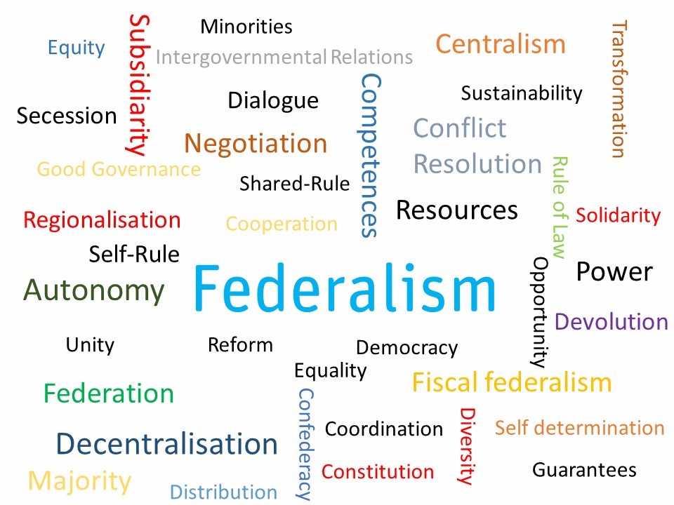 Federal Democracy
