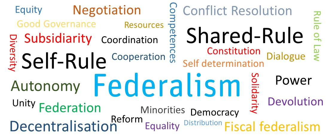 De/Centralisation in Federations